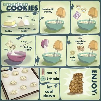 Come fare i biscotti americani